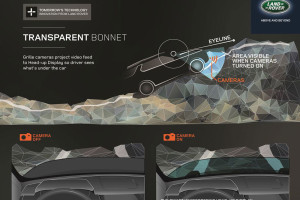 "Land Rover's ""invisible bonnet technology"""